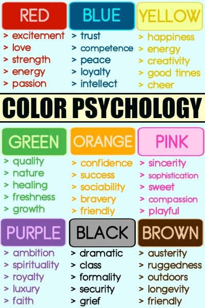 Also the context around the color and even surrounding colors can have an effect. Think of this as more of a beginning guide to color psychology.